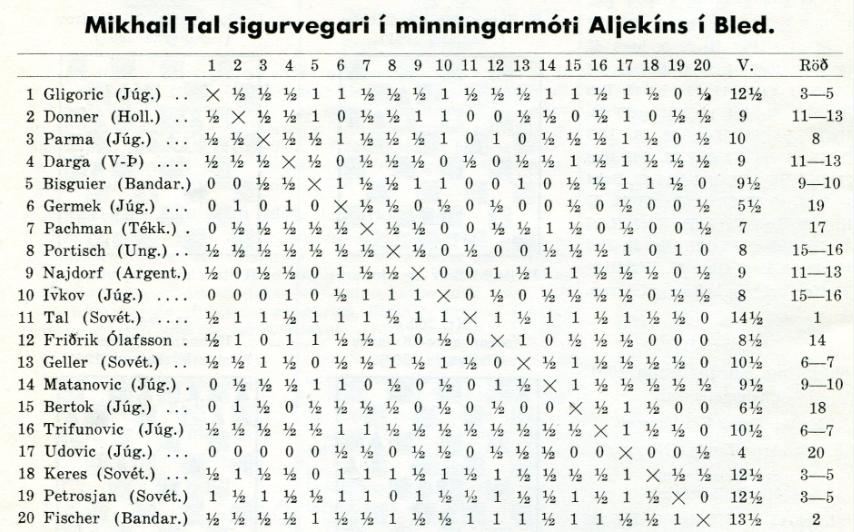 1961_Bled_tafla