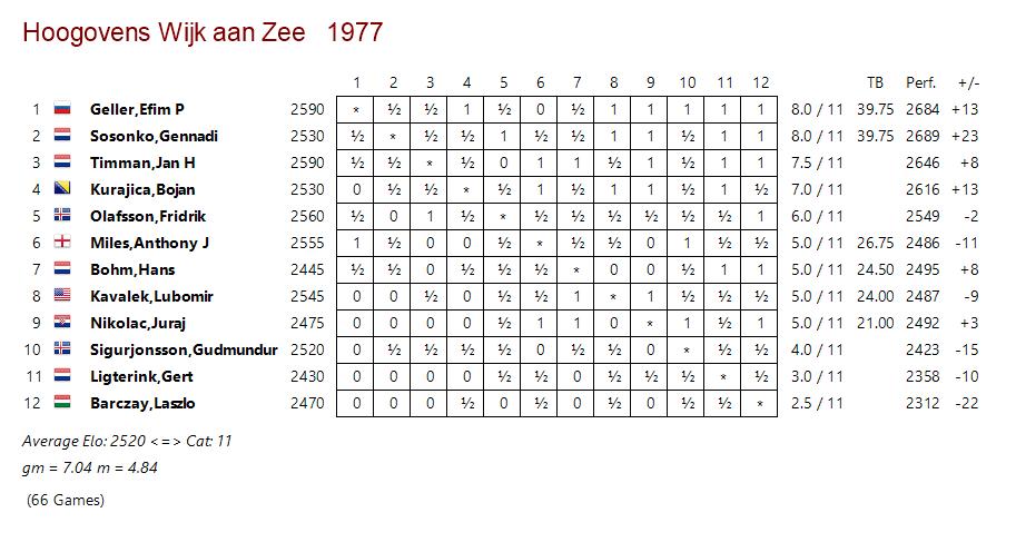 1977_hoogovens_tafla