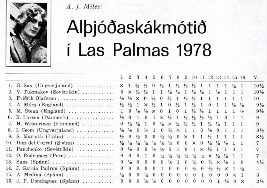 1978 Las Palmas_tafla